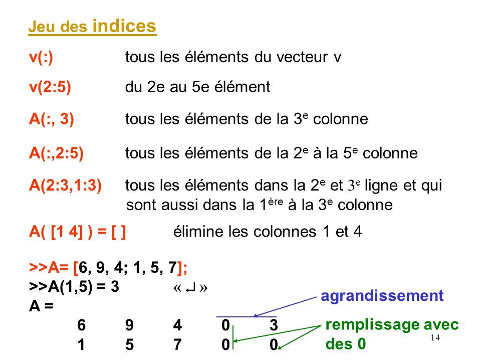 14 Jeu des indices v(:)tous les éléments du vecteur v v(2:5)du 2e au 5e élément A(:, 3)tous les éléments de la 3 e colonne A(:,2:5)tous les éléments d
