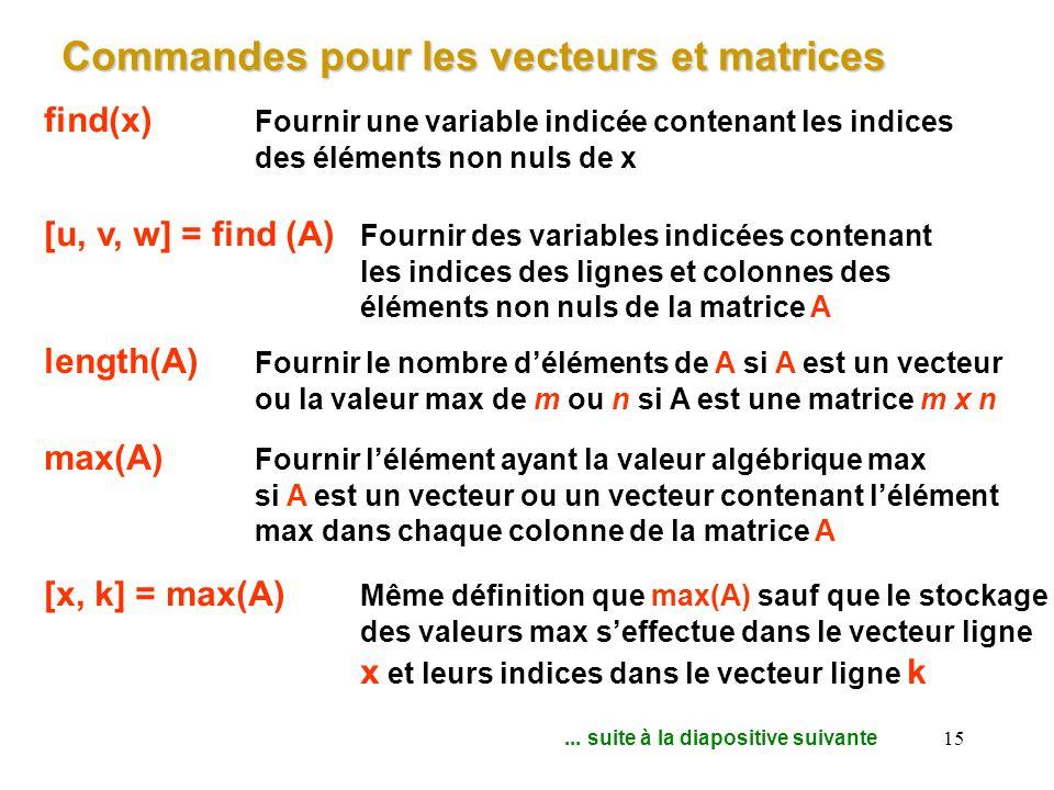 15 Commandes pour les vecteurs et matrices find(x) Fournir une variable indicée contenant les indices des éléments non nuls de x [u, v, w] = find (A)