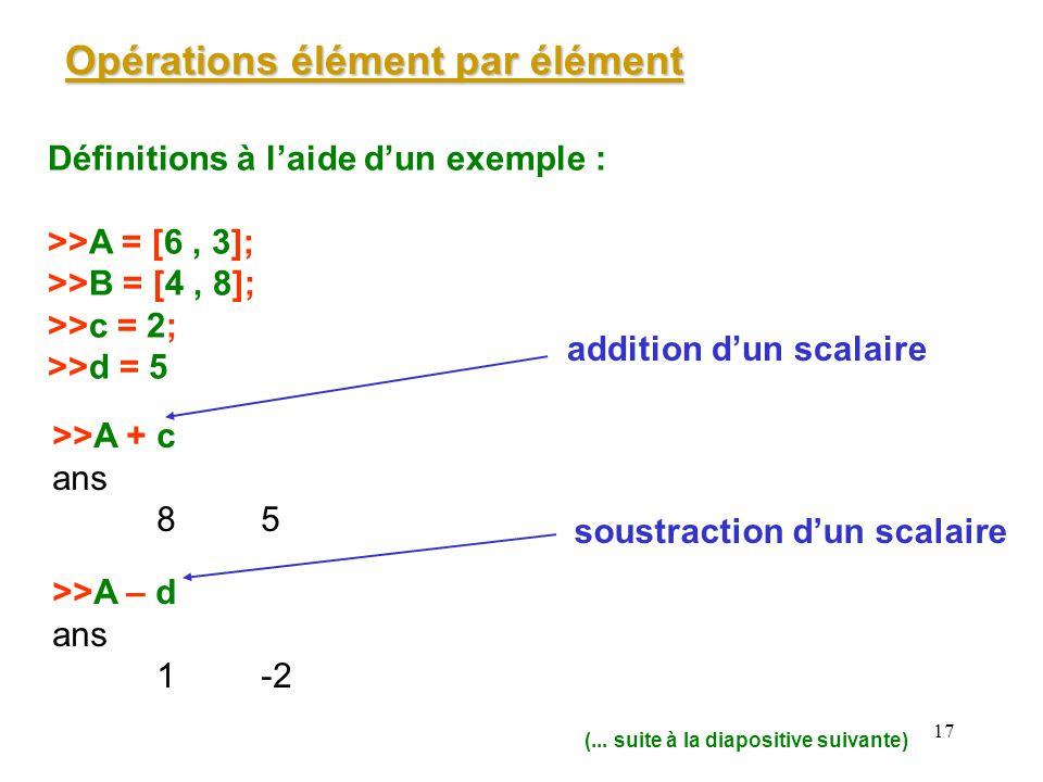 17 Opérations élément par élément Définitions à laide dun exemple : >>A = [6, 3]; >>B = [4, 8]; >>c = 2; >>d = 5 >>A + c ans 85 >>A – d ans 1-2 additi