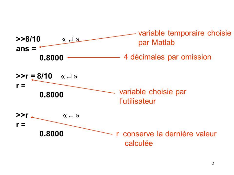 23 Exemple (illustration des 2 produits) : Vitesses dun avion et durée entre escales : Trajet1234 vitesse (mph)200250400300 durée (h)2534 >>v = [200, 250, 400, 300]; >>t = [2, 5, 3, 4]; >>% Distance parcourue entre chaque escale >>D = v.* t D = 400125012001200 >>% Distance totale parcourue >>d = v * t d = 4050 Commentaires