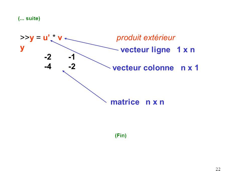 22 (... suite) >>y = u * vproduit extérieur y -2-1 -4-2 vecteur ligne 1 x n vecteur colonne n x 1 matrice n x n (Fin)