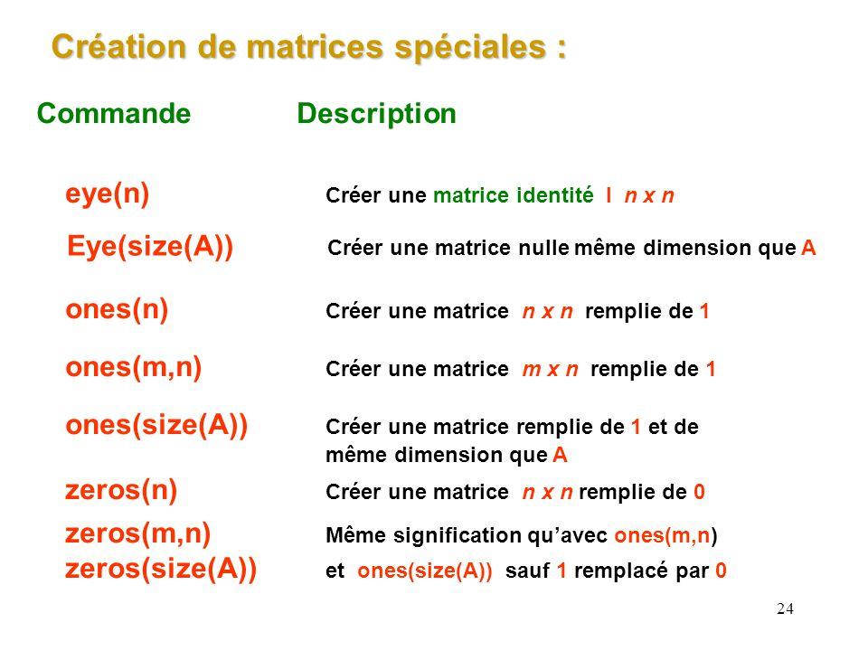 24 Création de matrices spéciales : CommandeDescription eye(n) Créer une matrice identité I n x n Eye(size(A)) Créer une matrice nulle même dimension
