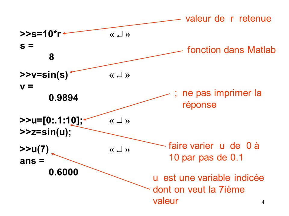 5 >>x=[0:.01:10]; >>y=sin(2*x); >>plot(x,y),xlabel(x),ylabel(sin(2x))