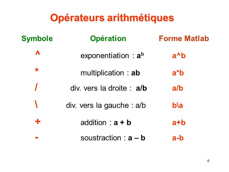 6 Opérateurs arithmétiques SymboleOpérationForme Matlab ^ exponentiation : a b a^b * multiplication : aba*b / div. vers la droite : a/ba/b \ div. vers