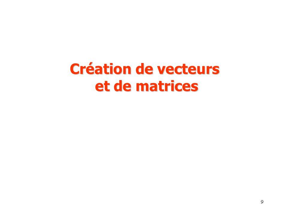 10 Création de vecteurs >>r = [2,4,10] « » r = 2.0000 4.0000 10.0000 >>s = [2 4 10]« » s = 2.0000 4.0000 10.0000 Crochets carrés Séparateurs vecteurs lignes