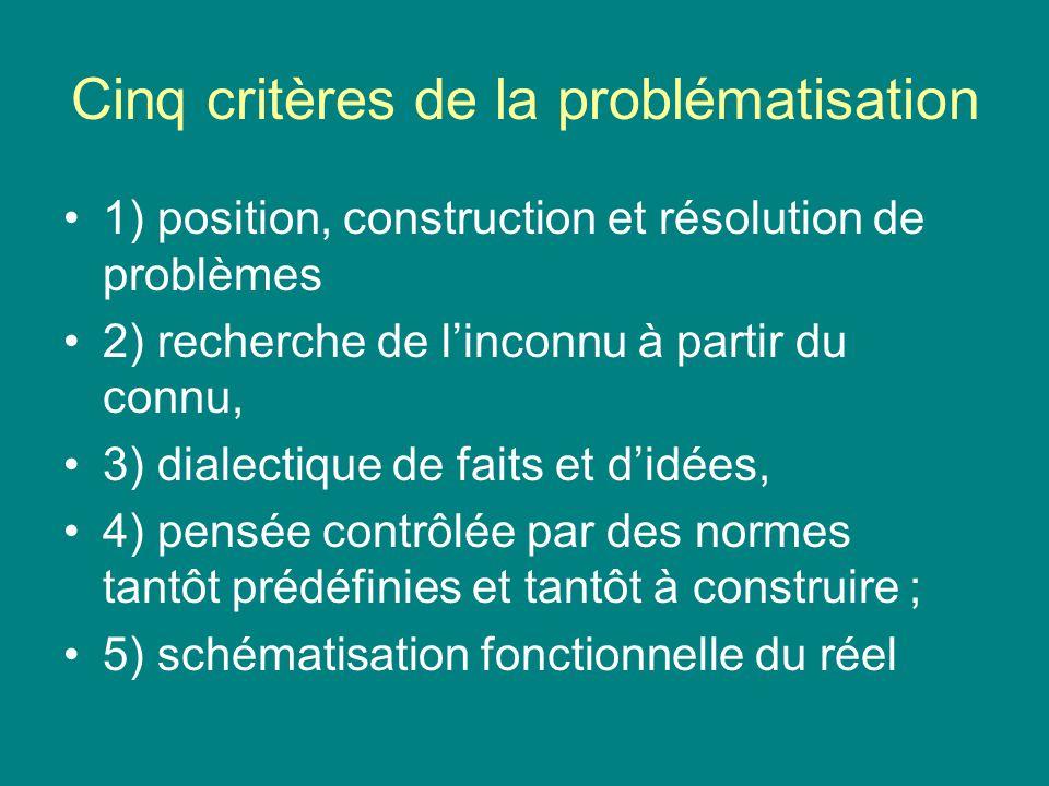 Cinq critères de la problématisation 1) position, construction et résolution de problèmes 2) recherche de linconnu à partir du connu, 3) dialectique d