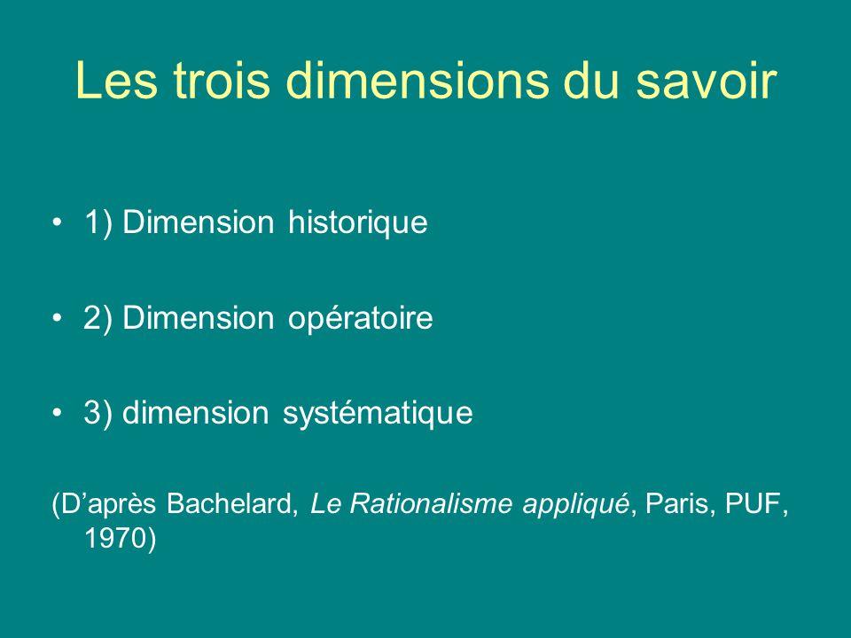 Les trois dimensions du savoir 1) Dimension historique 2) Dimension opératoire 3) dimension systématique (Daprès Bachelard, Le Rationalisme appliqué,
