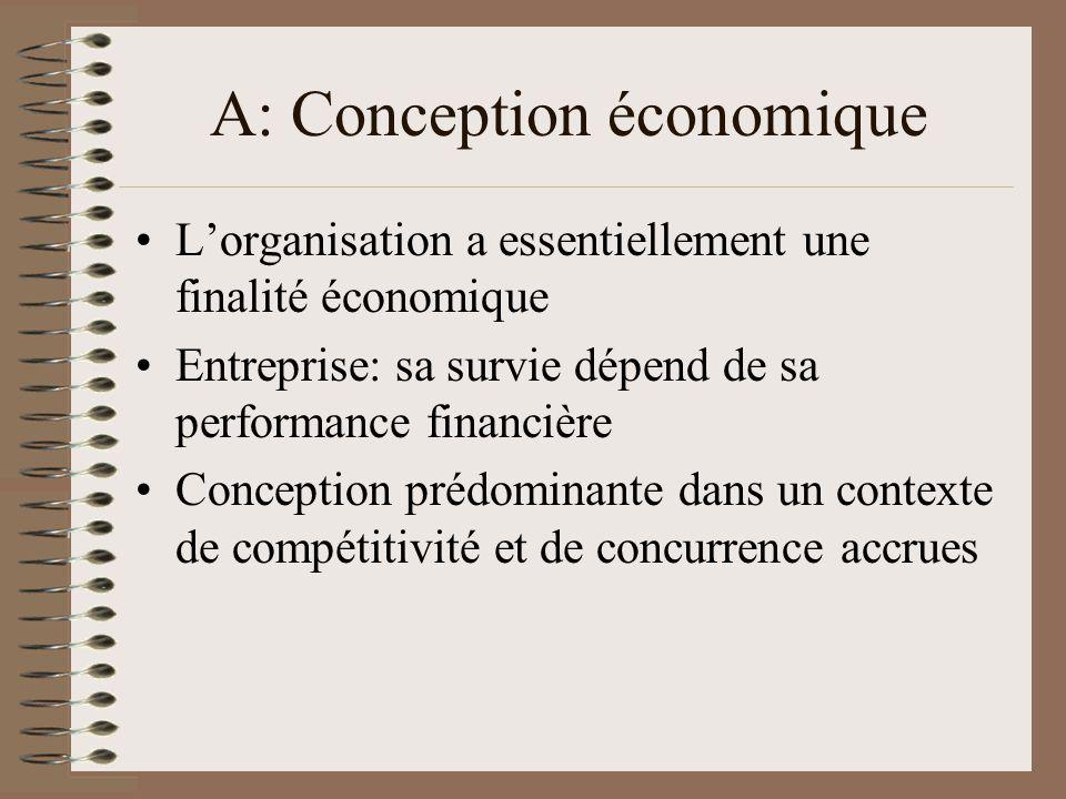 A: Conception économique Lorganisation a essentiellement une finalité économique Entreprise: sa survie dépend de sa performance financière Conception prédominante dans un contexte de compétitivité et de concurrence accrues