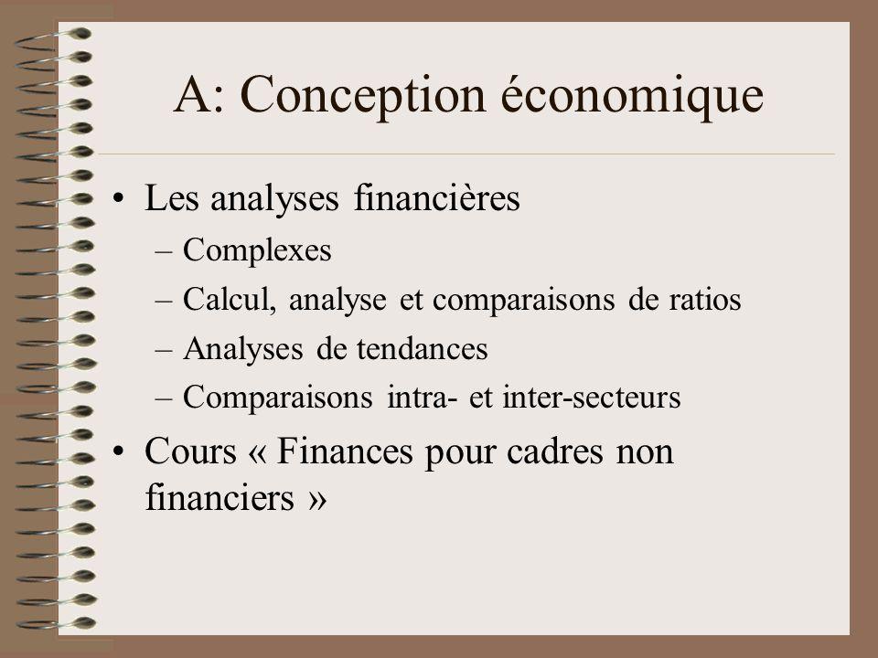 A: Conception économique Les analyses financières –Complexes –Calcul, analyse et comparaisons de ratios –Analyses de tendances –Comparaisons intra- et inter-secteurs Cours « Finances pour cadres non financiers »