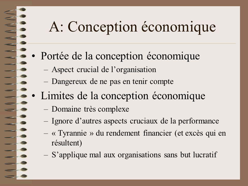 A: Conception économique Portée de la conception économique –Aspect crucial de lorganisation –Dangereux de ne pas en tenir compte Limites de la concep