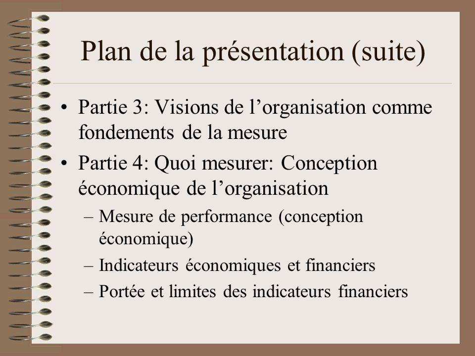 Plan de la présentation (suite) Partie 3: Visions de lorganisation comme fondements de la mesure Partie 4: Quoi mesurer: Conception économique de lorganisation –Mesure de performance (conception économique) –Indicateurs économiques et financiers –Portée et limites des indicateurs financiers