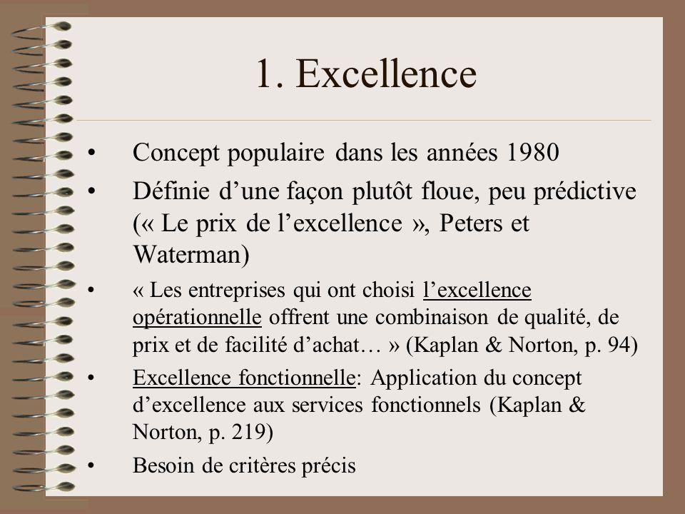 1. Excellence Concept populaire dans les années 1980 Définie dune façon plutôt floue, peu prédictive (« Le prix de lexcellence », Peters et Waterman)