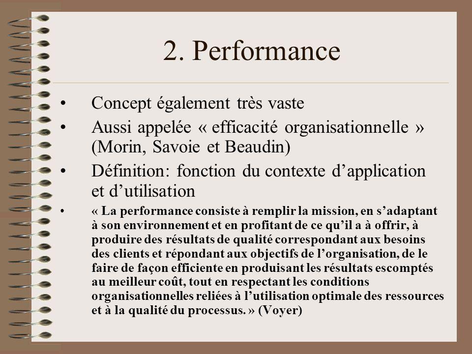 2. Performance Concept également très vaste Aussi appelée « efficacité organisationnelle » (Morin, Savoie et Beaudin) Définition: fonction du contexte