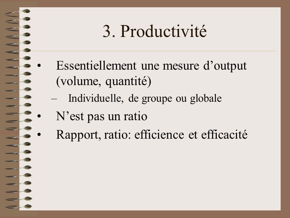 3. Productivité Essentiellement une mesure doutput (volume, quantité) –Individuelle, de groupe ou globale Nest pas un ratio Rapport, ratio: efficience