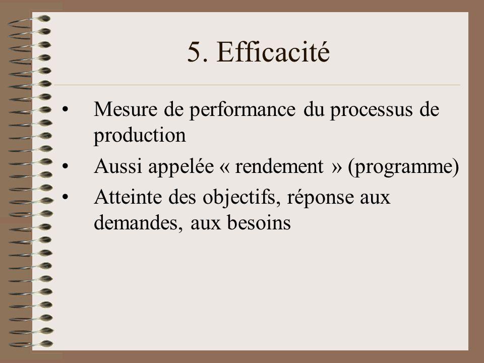 5. Efficacité Mesure de performance du processus de production Aussi appelée « rendement » (programme) Atteinte des objectifs, réponse aux demandes, a