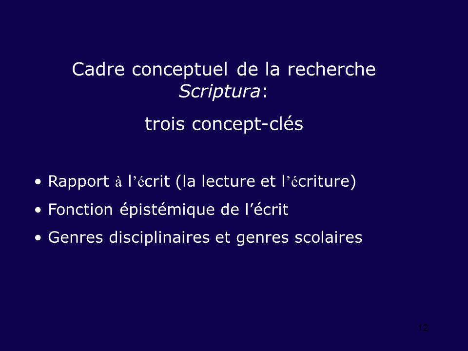 12 Cadre conceptuel de la recherche Scriptura: trois concept-clés Rapport à l é crit (la lecture et l é criture) Fonction épistémique de lécrit Genres disciplinaires et genres scolaires