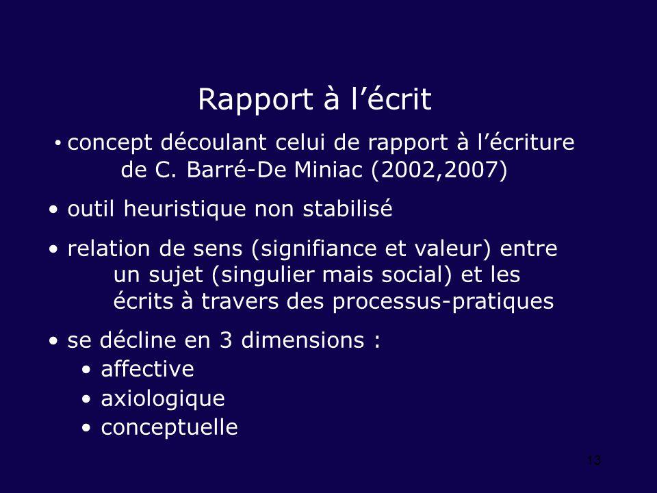 13 Rapport à lécrit concept découlant celui de rapport à lécriture de C. Barré-De Miniac (2002,2007) outil heuristique non stabilisé relation de sens