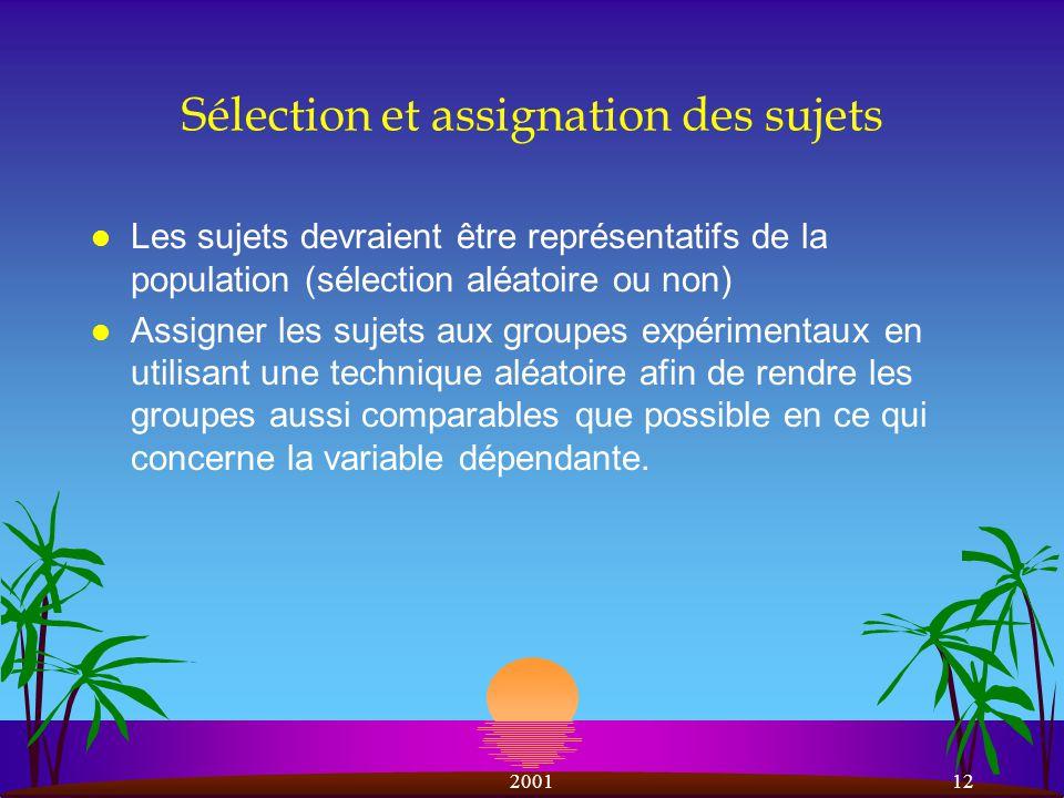 200112 Sélection et assignation des sujets l Les sujets devraient être représentatifs de la population (sélection aléatoire ou non) l Assigner les sujets aux groupes expérimentaux en utilisant une technique aléatoire afin de rendre les groupes aussi comparables que possible en ce qui concerne la variable dépendante.