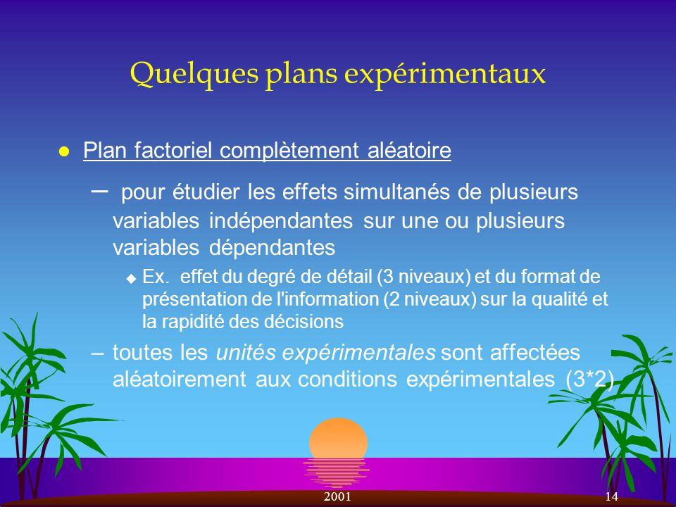 200114 Quelques plans expérimentaux l Plan factoriel complètement aléatoire – pour étudier les effets simultanés de plusieurs variables indépendantes sur une ou plusieurs variables dépendantes u Ex.