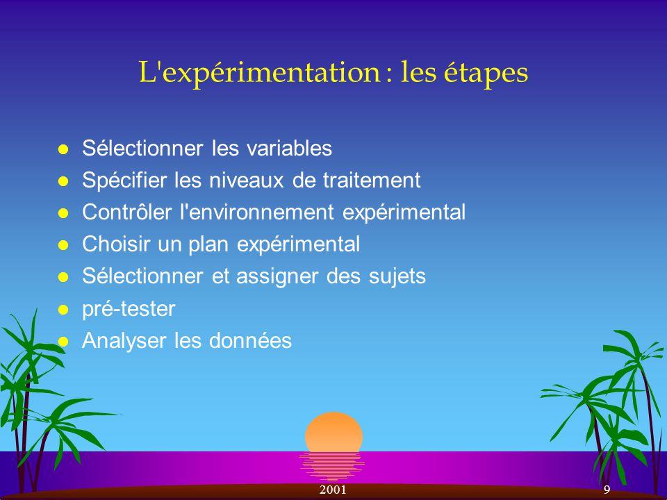 20019 L expérimentation : les étapes l Sélectionner les variables l Spécifier les niveaux de traitement l Contrôler l environnement expérimental l Choisir un plan expérimental l Sélectionner et assigner des sujets l pré-tester l Analyser les données