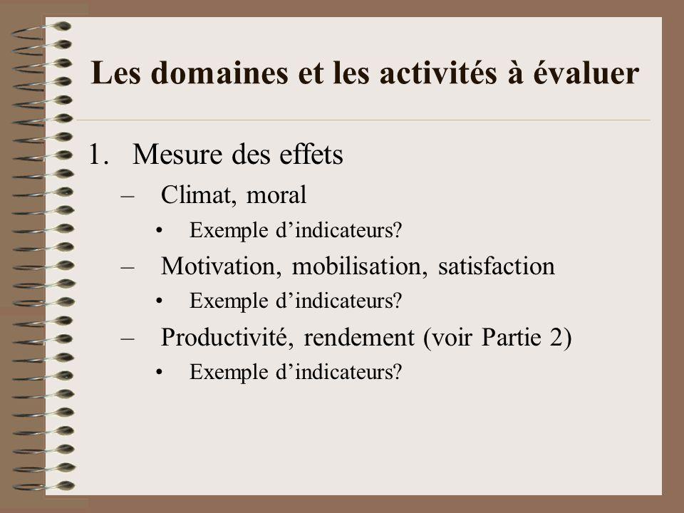 Les domaines et les activités à évaluer 2.Mesure des activités et programmes –Recrutement et embauche Exemple dindicateurs.