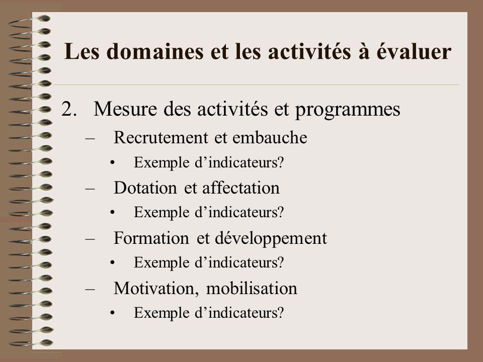 Les domaines et les activités à évaluer 2.Mesure des activités et programmes –Évaluation du personnel Exemple dindicateurs.