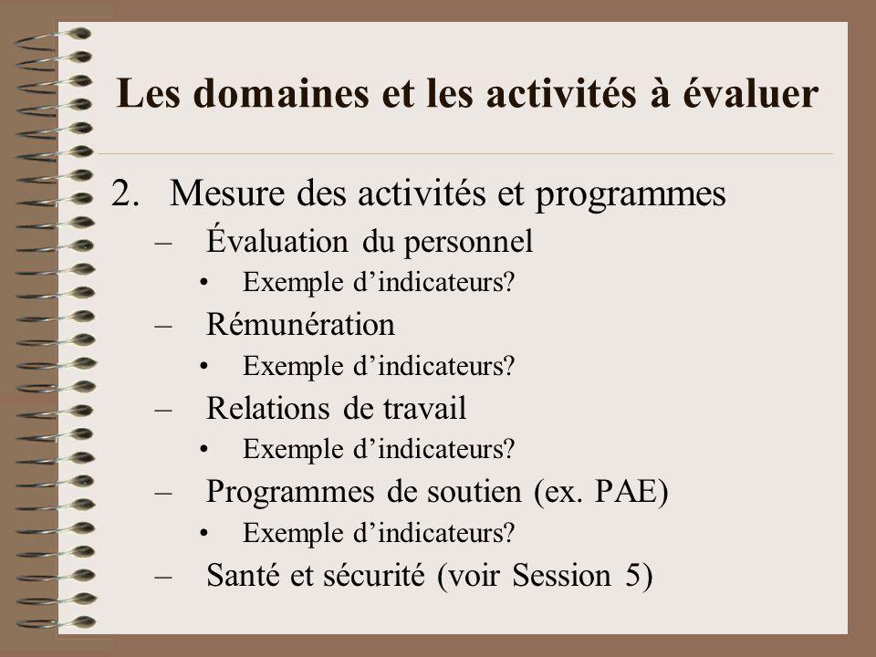 Les domaines et les activités à évaluer 3.Autres mesures –Gestion du changement, innovation Exemple dindicateurs.