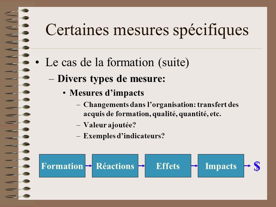 Limites des mesures Comme le précise Voyer (2000), « le tableau de bord… –…nest pas un gadget miraculeux –…nest pas un système de gestion –…ne peut être implanté de force –…crée des remous et exige des efforts.