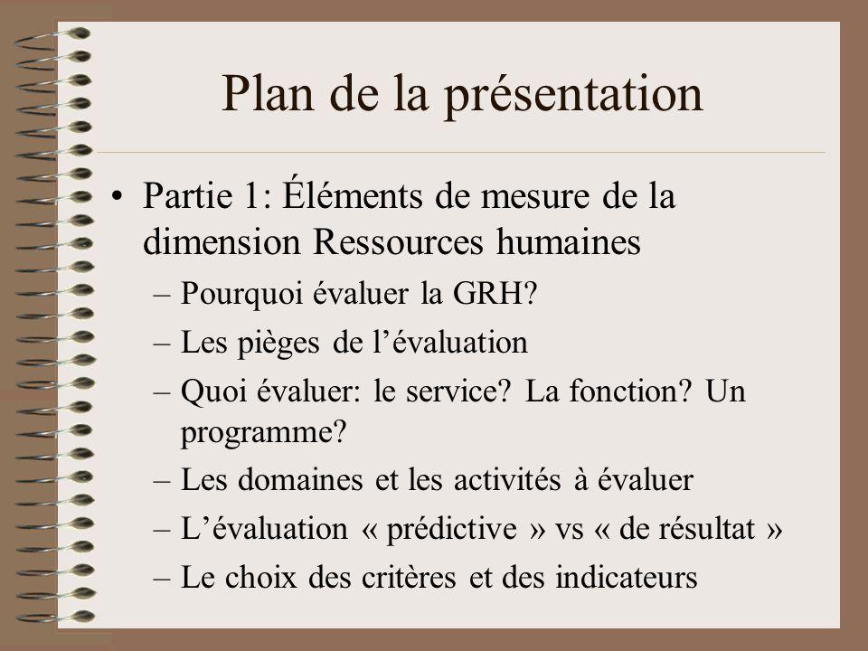 Plan de la présentation (suite) –Examen de certaines mesures spécifiques –Les limites des mesures –Synthèse Partie 2: Quelques notions sur lévaluation de la performance des personnes –Performance organisationnelle = somme des performances individuelles.