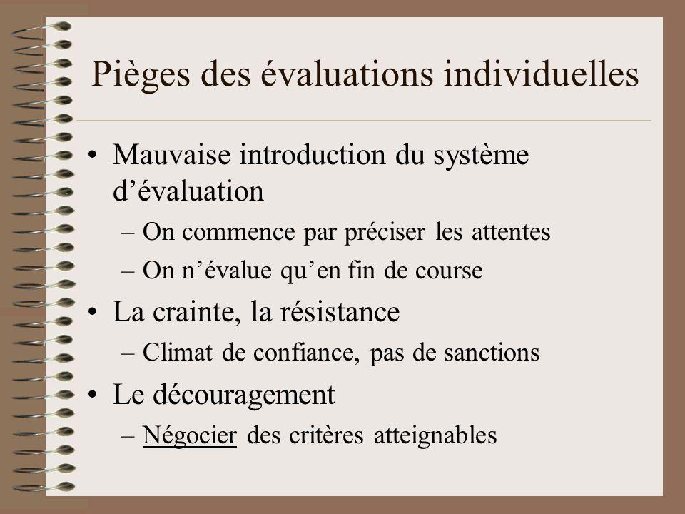 Limites des évaluations individuelles La performance dune organisation est plus que la somme des performances individuelles Certains systèmes ne tiennent pas compte des contributions autres que la productivité au sens strict –Ex.: efforts, contributions intangibles