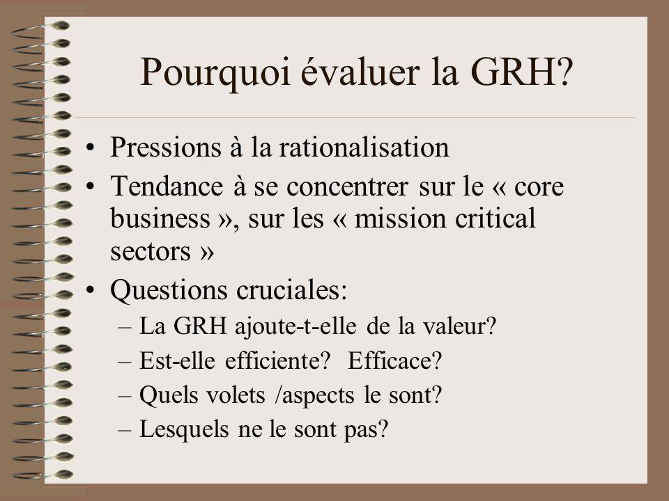 Pourquoi évaluer la GRH.