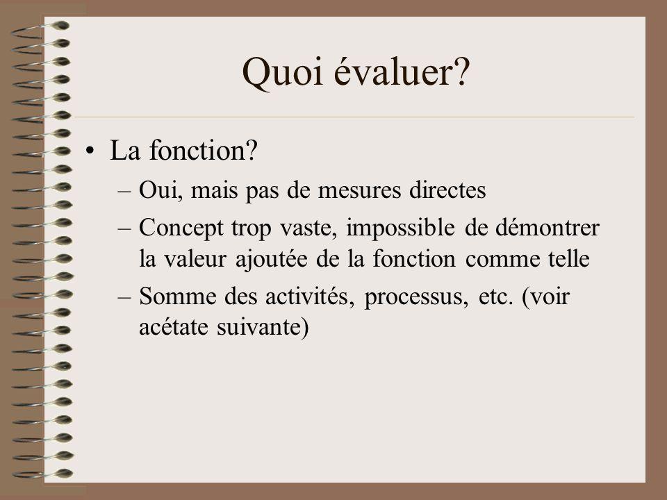 Les domaines et les activités à évaluer 1.Mesure des effets –Climat, moral Exemple dindicateurs.