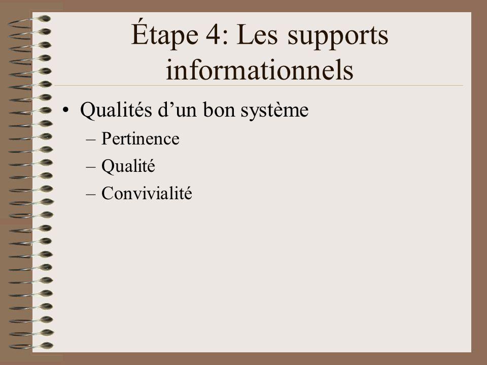 Étape 4: Les supports informationnels Qualités dun bon système –Pertinence –Qualité –Convivialité