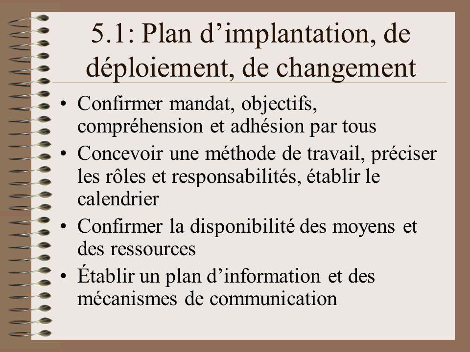 5.1: Plan dimplantation, de déploiement, de changement Confirmer mandat, objectifs, compréhension et adhésion par tous Concevoir une méthode de travail, préciser les rôles et responsabilités, établir le calendrier Confirmer la disponibilité des moyens et des ressources Établir un plan dinformation et des mécanismes de communication