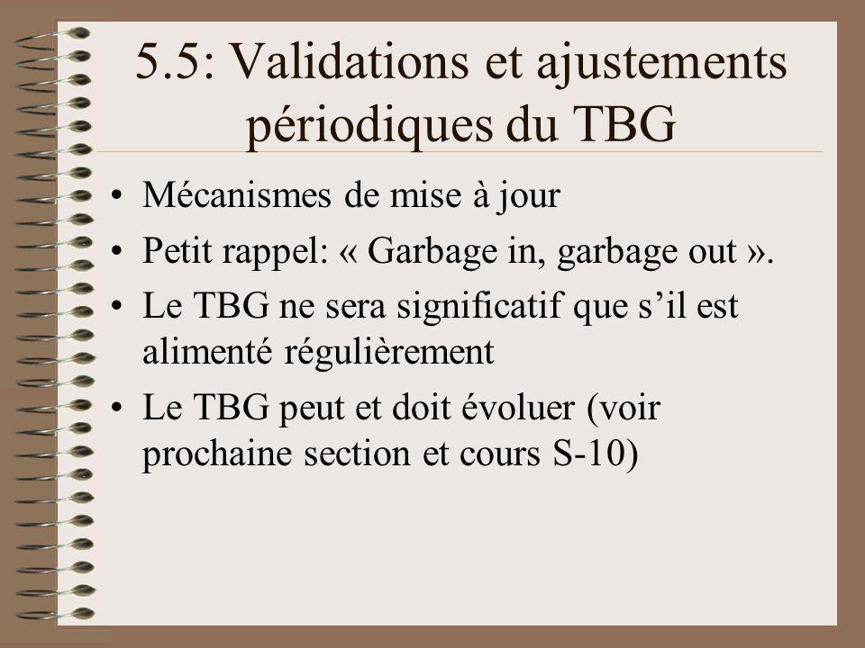 5.5: Validations et ajustements périodiques du TBG Mécanismes de mise à jour Petit rappel: « Garbage in, garbage out ». Le TBG ne sera significatif qu