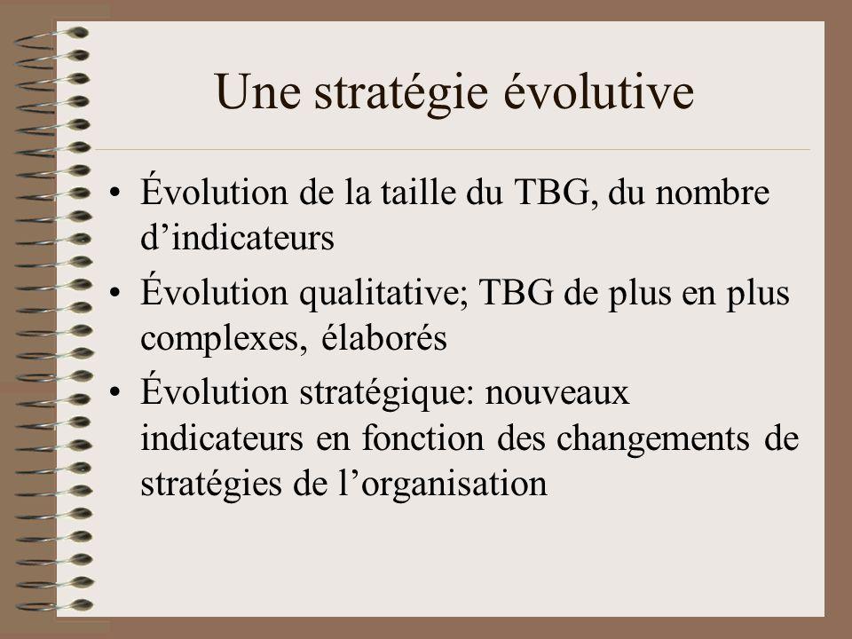 Une stratégie évolutive Évolution de la taille du TBG, du nombre dindicateurs Évolution qualitative; TBG de plus en plus complexes, élaborés Évolution stratégique: nouveaux indicateurs en fonction des changements de stratégies de lorganisation