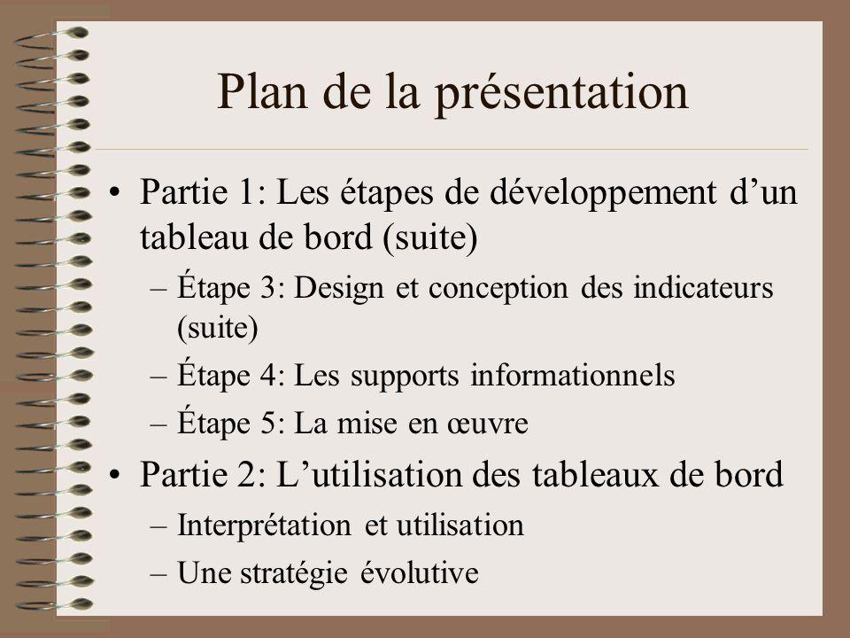 Plan de la présentation Partie 1: Les étapes de développement dun tableau de bord (suite) –Étape 3: Design et conception des indicateurs (suite) –Étape 4: Les supports informationnels –Étape 5: La mise en œuvre Partie 2: Lutilisation des tableaux de bord –Interprétation et utilisation –Une stratégie évolutive