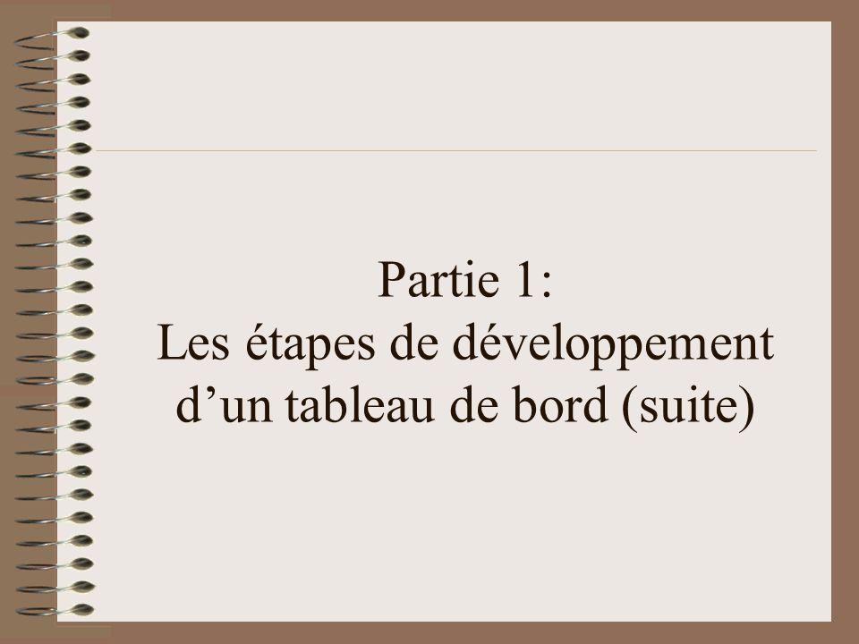 Partie 1: Les étapes de développement dun tableau de bord (suite)