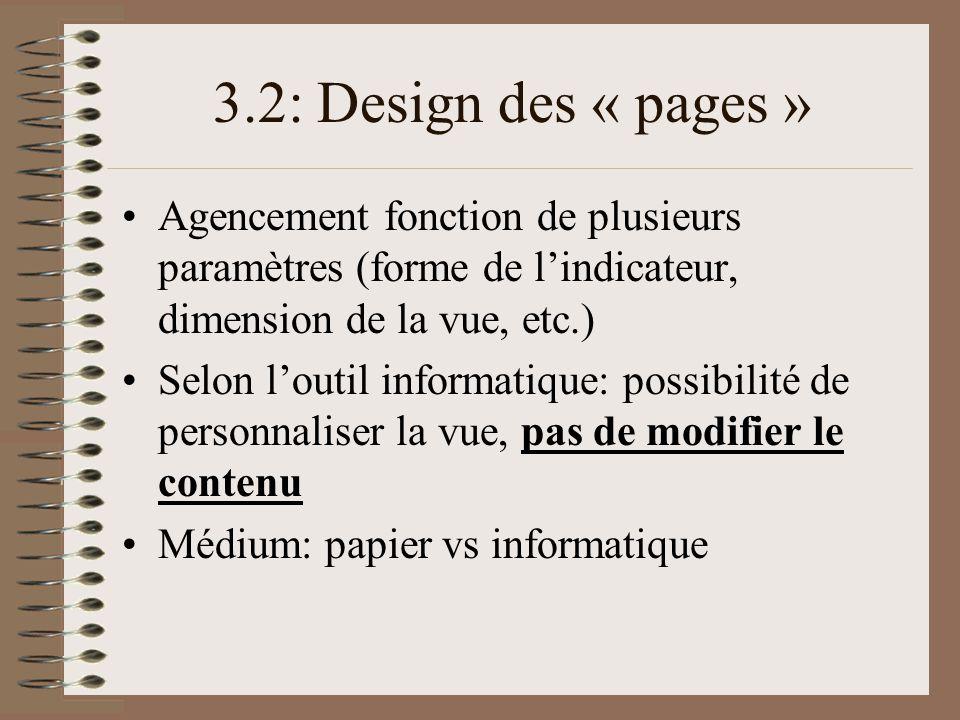 3.2: Design des « pages » Agencement fonction de plusieurs paramètres (forme de lindicateur, dimension de la vue, etc.) Selon loutil informatique: possibilité de personnaliser la vue, pas de modifier le contenu Médium: papier vs informatique