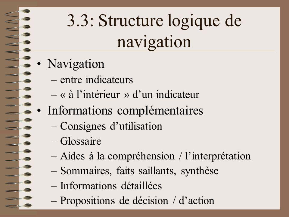 3.3: Structure logique de navigation Navigation –entre indicateurs –« à lintérieur » dun indicateur Informations complémentaires –Consignes dutilisation –Glossaire –Aides à la compréhension / linterprétation –Sommaires, faits saillants, synthèse –Informations détaillées –Propositions de décision / daction