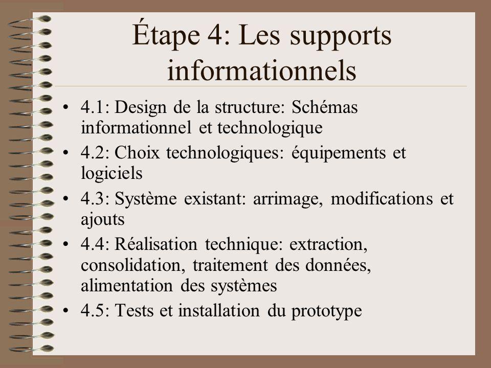 Étape 4: Les supports informationnels 4.1: Design de la structure: Schémas informationnel et technologique 4.2: Choix technologiques: équipements et l