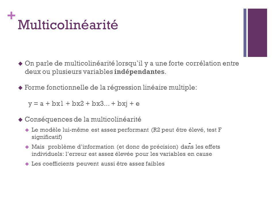 + Multicolinéarité - On parle de multicolinéarité lorsquil y a une forte corrélation entre deux ou plusieurs variables indépendantes.