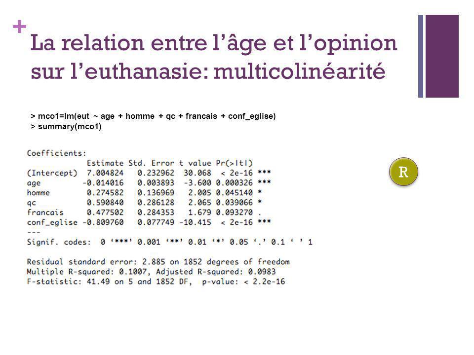 + La relation entre lâge et lopinion sur leuthanasie: multicolinéarité > mco1=lm(eut ~ age + homme + qc + francais + conf_eglise) > summary(mco1) R R