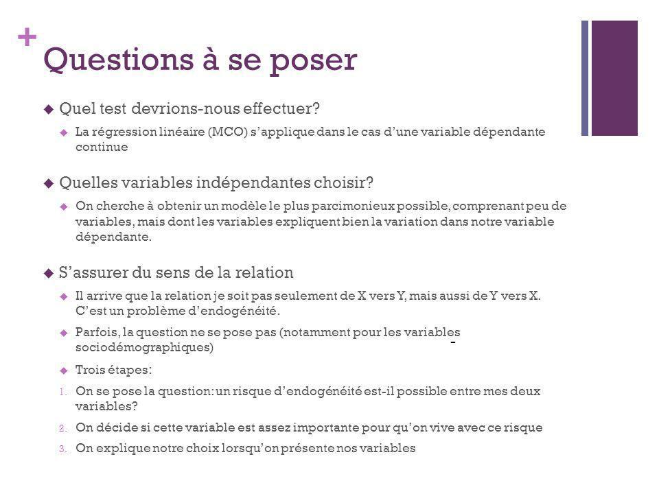 + Questions à se poser - Quel test devrions-nous effectuer.