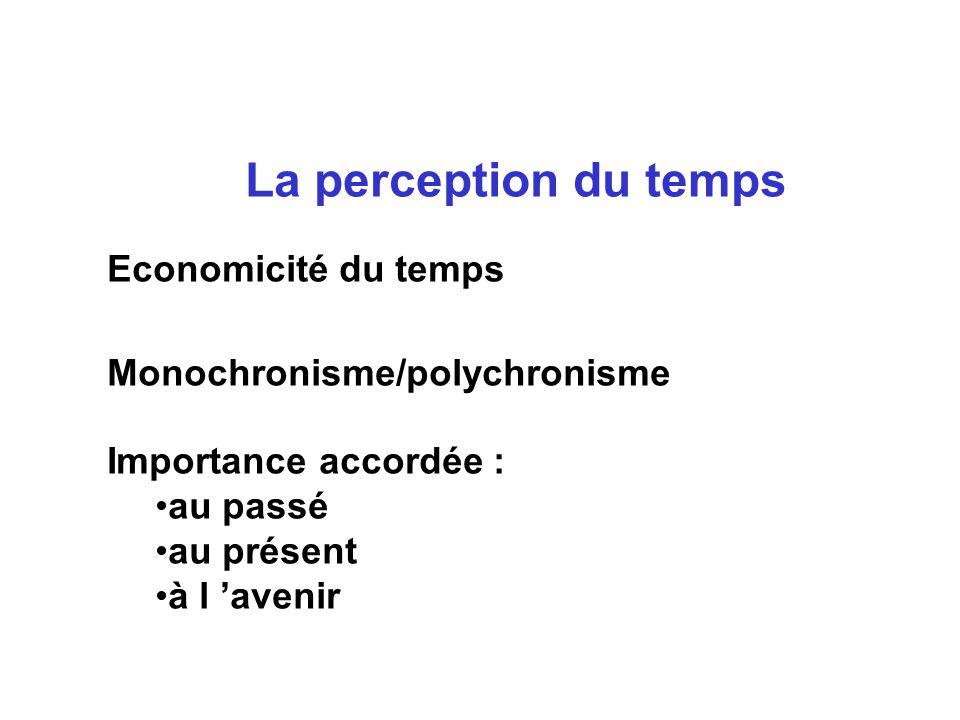 La perception du temps Economicité du tempsMonochronisme/polychronismeImportance accordée : au passé au présent à l avenir
