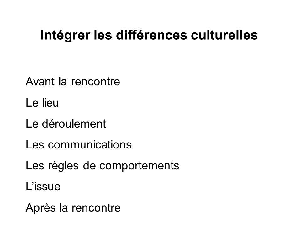 Intégrer les différences culturelles Avant la rencontre Le lieu Le déroulement Les communications Les règles de comportements Lissue Après la rencontr