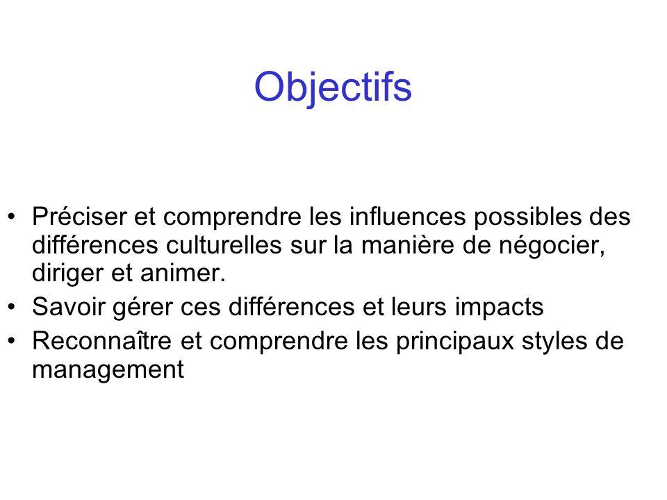 Objectifs Préciser et comprendre les influences possibles des différences culturelles sur la manière de négocier, diriger et animer. Savoir gérer ces