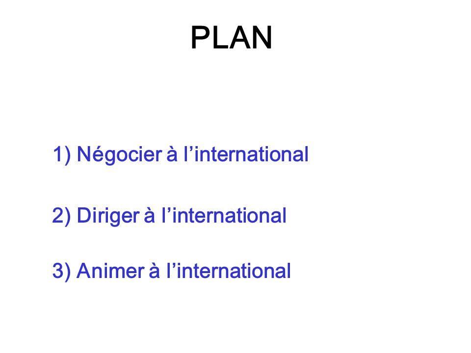 PLAN 1) Négocier à linternational 2) Diriger à linternational 3) Animer à linternational