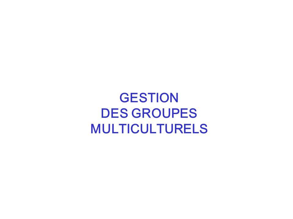 GESTION DES GROUPES MULTICULTURELS