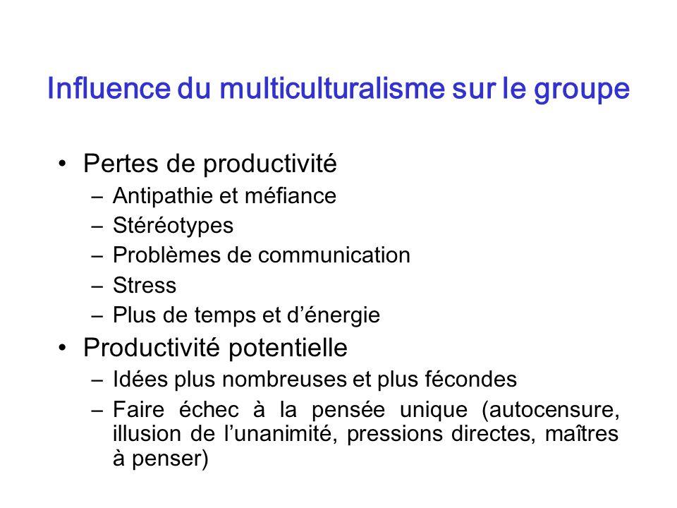 Influence du multiculturalisme sur le groupe Pertes de productivité –Antipathie et méfiance –Stéréotypes –Problèmes de communication –Stress –Plus de